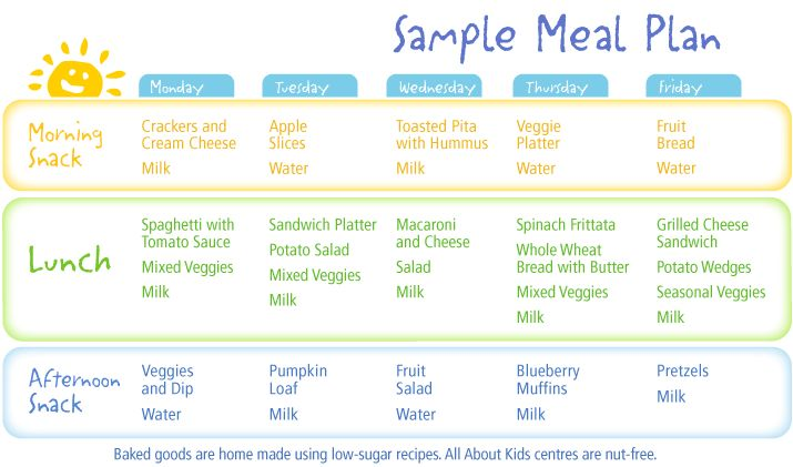 daycare sample lunch menus