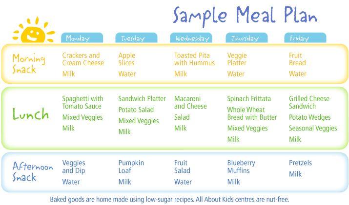 daycare sample lunch menus