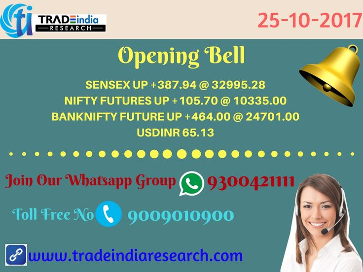 #NSE #BSE #Sensex #Nifty #News #India #Stock #Market #Opening
