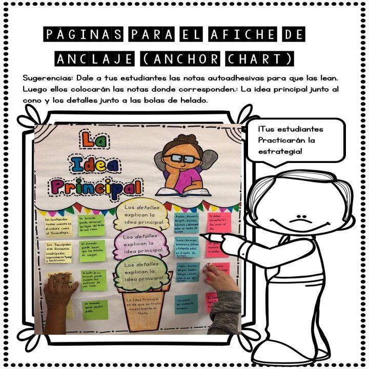 Spanish Teaching Main Idea Teaching Main Idea Teaching Spanish Main Idea Anchor Chart