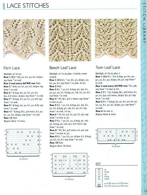 Scuola di lavori a maglia - Barbara H. - Picasa Web Albums