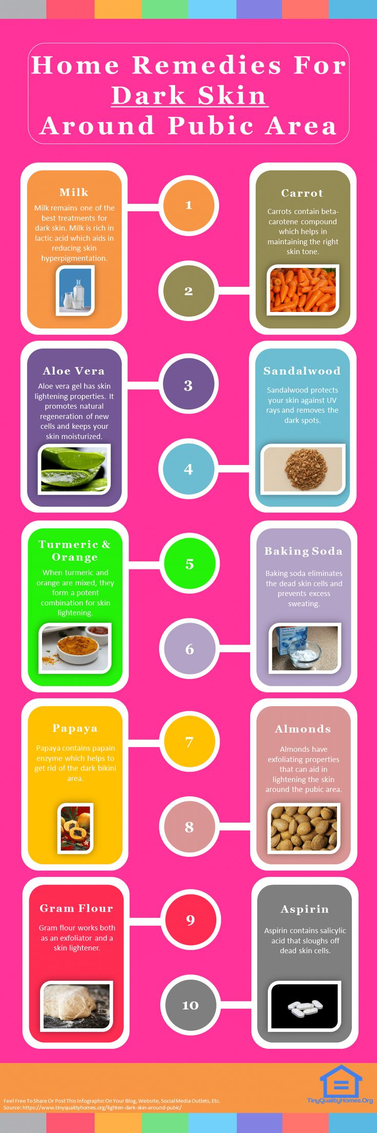 18 Home Remedies To Lighten Dark Skin Around Your Pubic Area: This Guide Shares Insights On The Following;  How To Whiten Groin Area Fast, How To Lighten Your Private Area, How To Whiten Intimate Areas Naturally, How To Lighten Private Body Parts At Home, Why Is My Pubic Area Dark After Shaving, Dark Groin Area Whitening Treatments, Groin Whitening Baking Soda, How To Whiten Groin And Buttocks, Lighten Dark Skin Around Pubic Area, Etc.