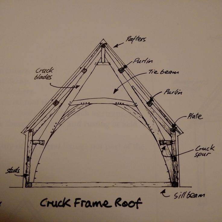 18 best handmade tables images on pinterest handmade for Cruck frame house plans