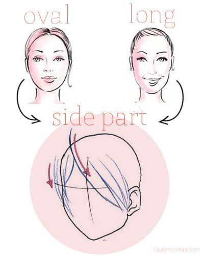 If your face is long or oval  Side parts are ideal for ladies with longer, narrower faces. By donning an off-center part, you will create the illusion that your face is a tad wider than it actually is.