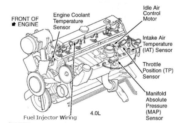 Jeep 4.0L Engine Loud Exhaust