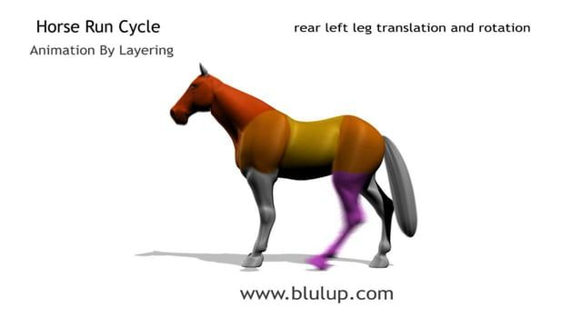 I created this animation as a way to demonstrate the technique of layering animation to create a realistic run cycle for a horse.