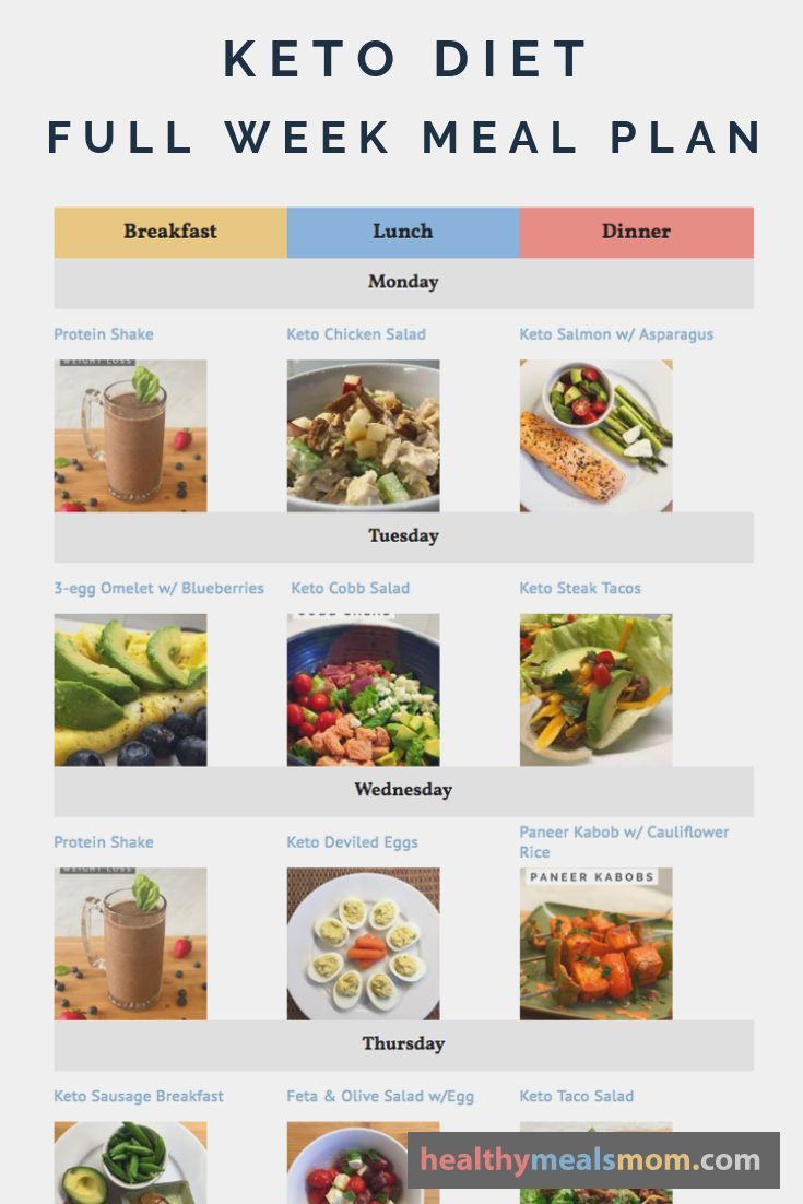 Keto Diet Meal Plan Healthy Meals Mom Information Recipes For Keto Paleo And Low Carb Diets Keto Diet Meal Plan Keto Meal Plan Diet Meal Plans