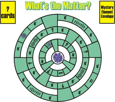 What's the Matter? - A Chemistry Clue Game