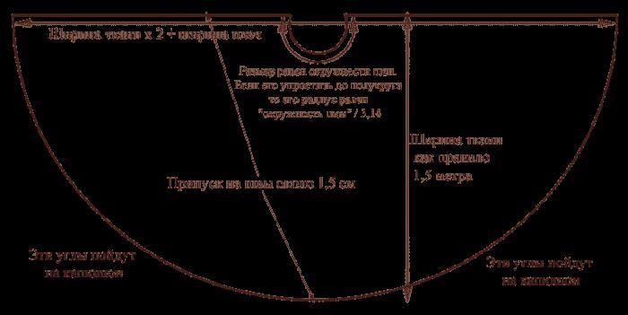 Плащ средневековый с капюшоном выкройка