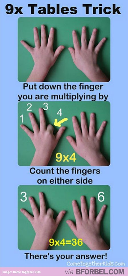 Para aprender la tabla del 9 :)