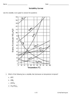 Use the solubility curve graph to answer the questions