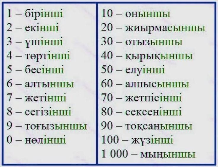 побаловали кота цифры в картинках русский перевод женские древние
