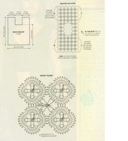 Gráficos - Crochê e Outros Fricotes: Grafico Blusa Amarela em Croche