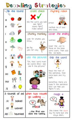 Finally in First: Decoding Strategies for PARENTS & more! Like and Repin. Thx Noelito Flow. http://www.instagram.com/noelitoflow