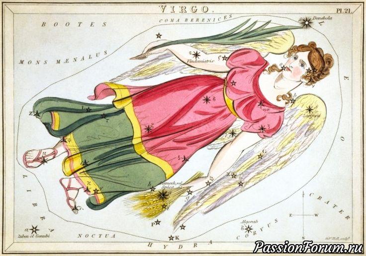 Винтажные знаки Зодиака