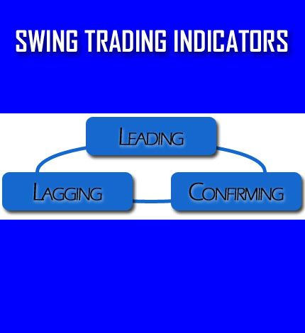 Stock trading techniques videos