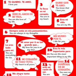 spanish phrases to use in dating