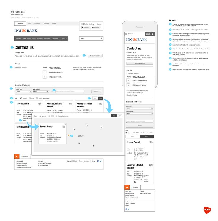 2147ff390d91fcbee5d8508b55250016 ux designer wireframe 8 best wireframe map images on pinterest wireframe, melbourne  at edmiracle.co
