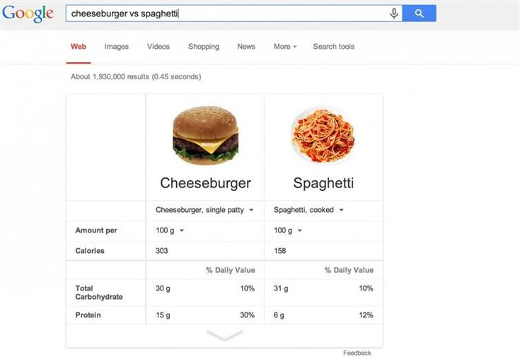 11 Google Search Hacks & Tricks You Won't Know How You Went Without: food nutrition comparison