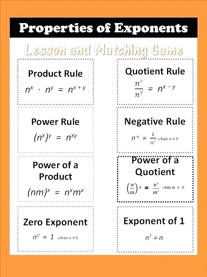 Worksheets On Rules Of Exponents Google Search Exponents Exponent Rules Exponents Worksheet Power and exponents worksheets