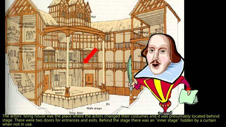 Shakespearean plays as explained by Shakespeare himself - cartoon appx 5 min