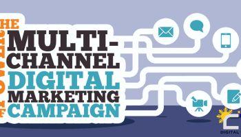 маркетинговый план пнг - Поиск в Google