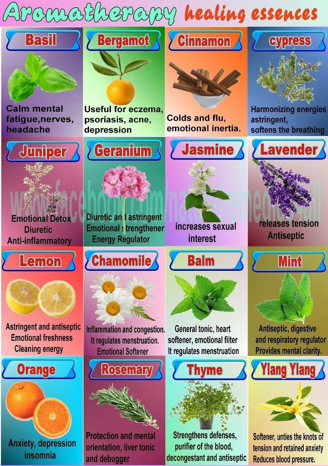 Aromatherapy healing essences