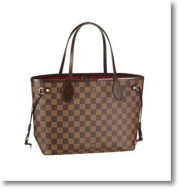 LV Neverfull Monogram Louis Vuitton Handbags #lv bags#louis vuitton#bags