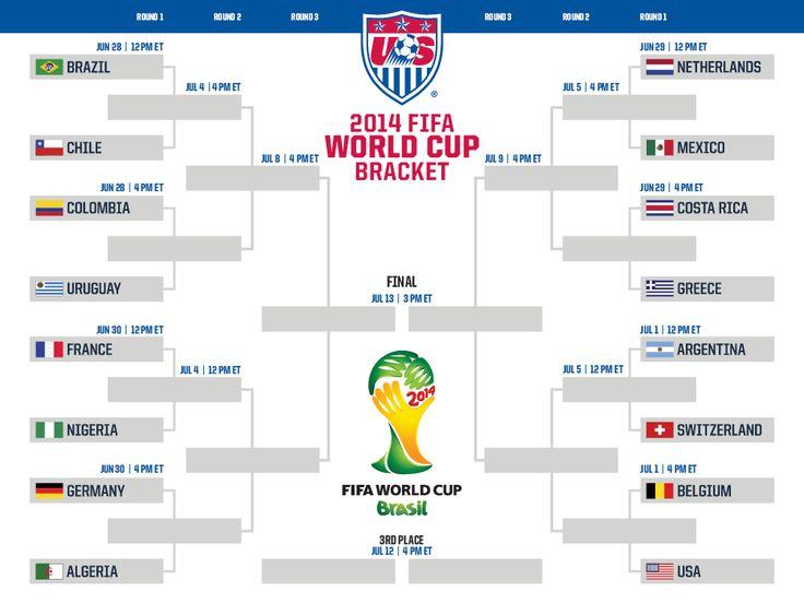 #Anxious #world cup#final #winner
