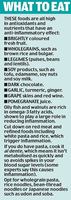 Anti-inflammatory diet - We prefer soba and Udon noodles so this is great to know!