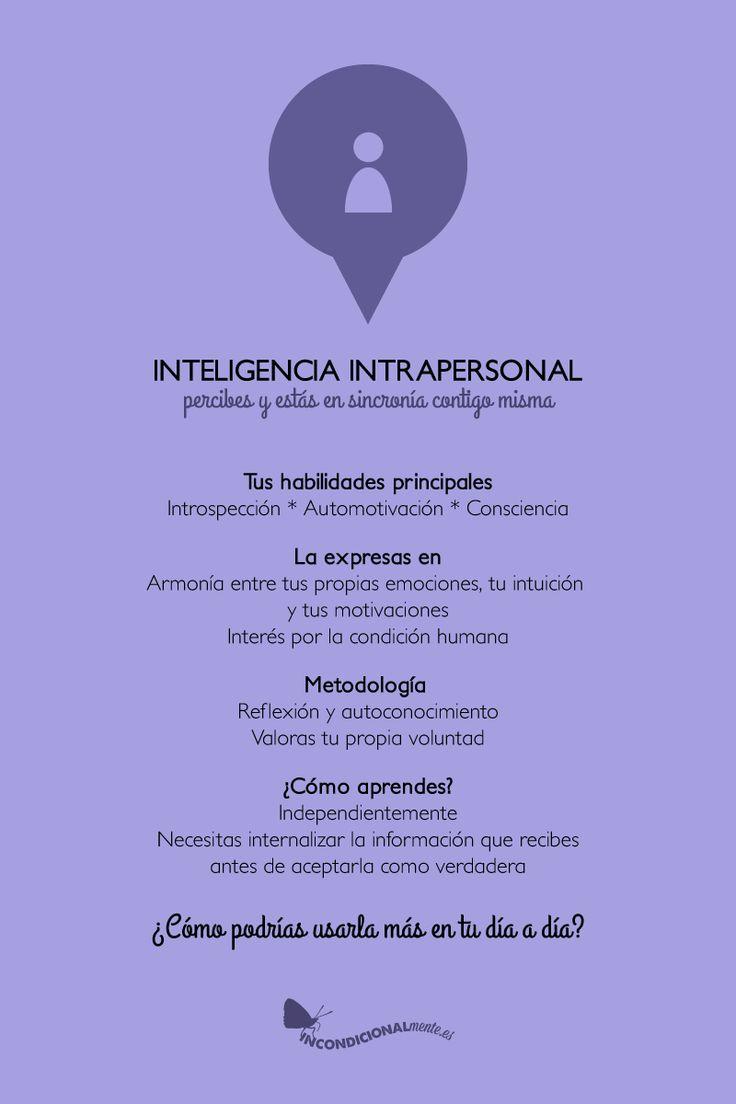 inteligencia intrapersonal #inteligencia #intrapersonal #reflexion…