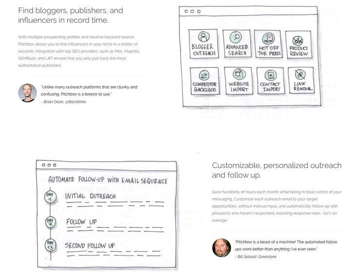Pitchbox   Influencer Outreach & Link Building Platform for SEO Teams https://www.evernote.com/Home.action#n=c085bf6d-4ab9-4780-843f-069153ca5435
