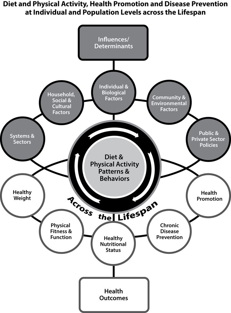 the conceptual approach to acute care Health systems and services: the role of acute care jon mark (horizontal approach) and primary care completes a health-care system paradigm that fully encompasses all essential aspects of health care delivery the predominant conceptual framework divides health problems into.