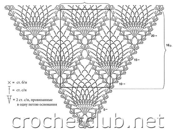 el grafico que puede servir para el shawl gris de Red Heart