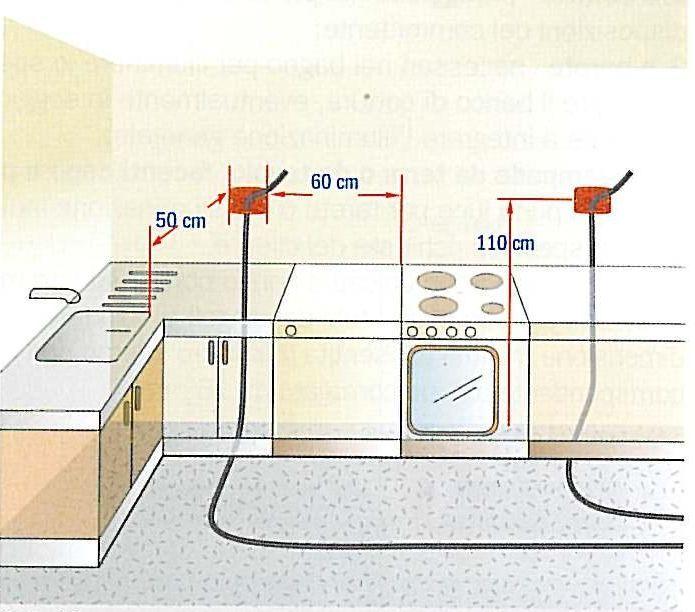 Posizionamento delle scatole per prese luce nelle cucine