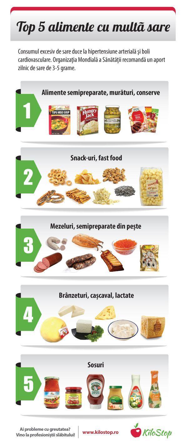 Dietele hipocalorice de 800, 1000 si 1200 de calorii