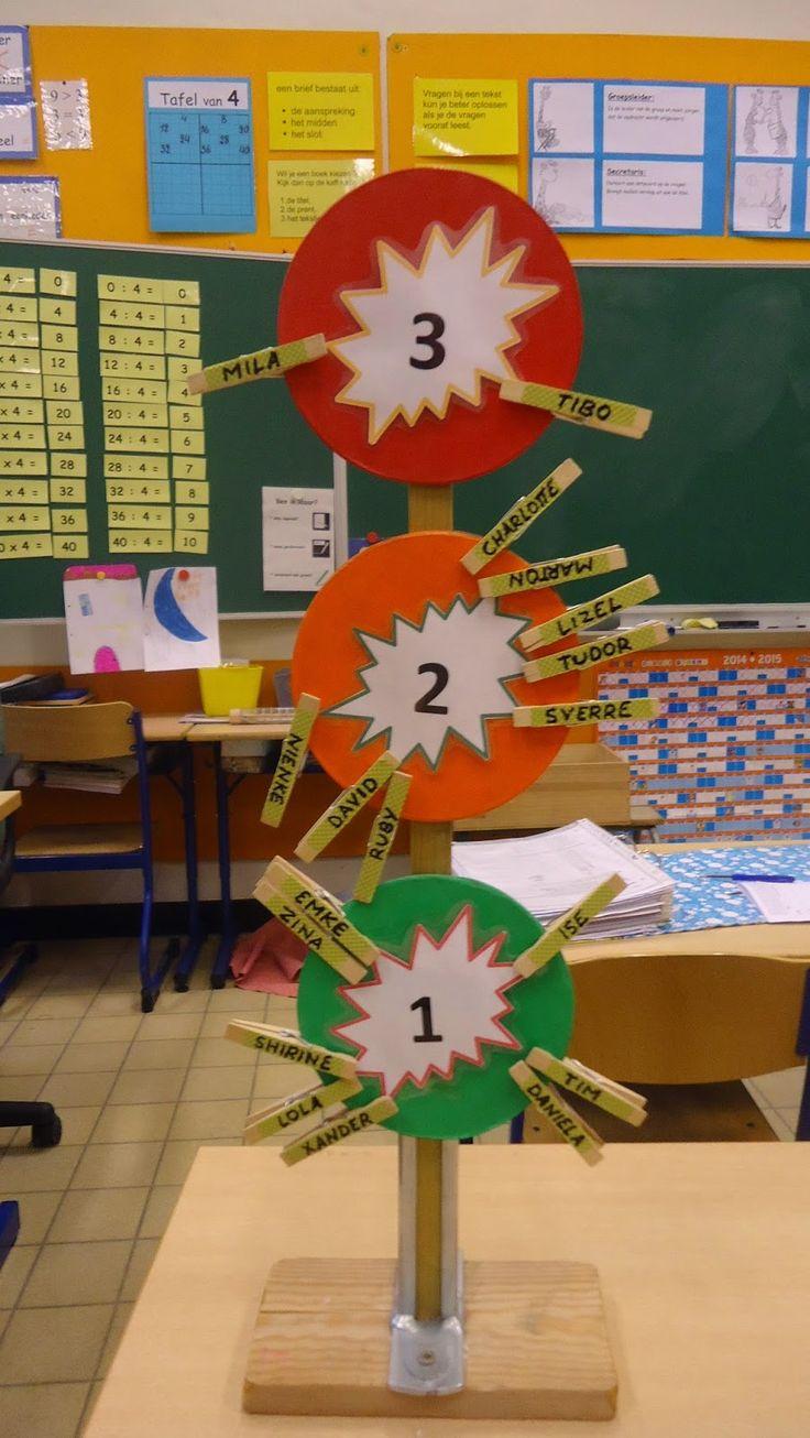 In de klas werk ik met een beloningssysteem.  Aan de muur hangen verschillende planeten omhoog. De aarde, de plakplaneet, de spiegelplaneet...