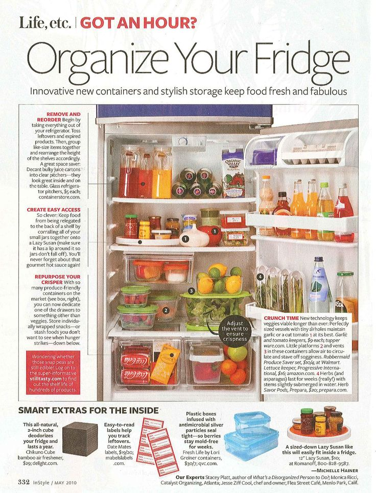 Fridge organization.  This could be helpful