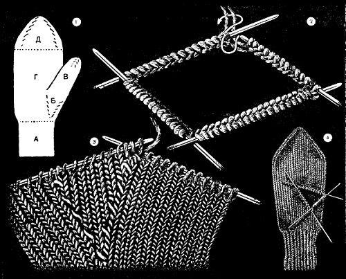 схема рукавицы с пальцем связанным клином