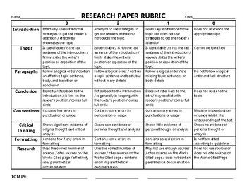 Good personal essay prompts
