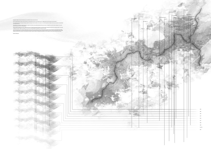 Mapping Project, Grand Union Canal RIBA II, Year 5 Project by Kallikratis Evlogimenos