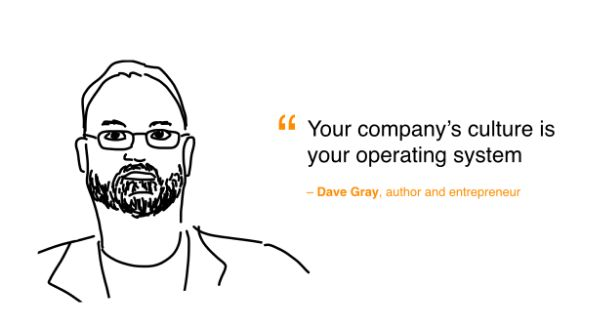Culture Map creator Dave Gray and Strategyzer co-founder Alex Osterwalder  discuss in incredible detail the importance of great corporate culture and  how it can be designed. Have you downloaded your free Culture Map yet?  Listen in and try out the tool for yourself.