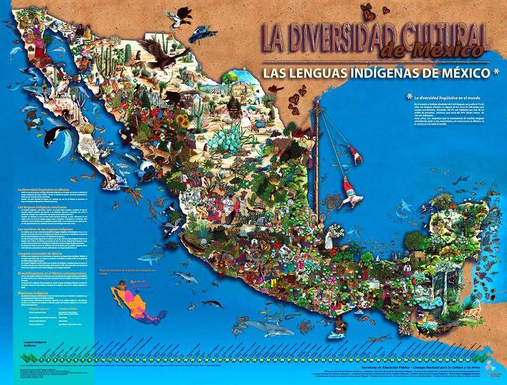 diversidad linguistica de MX