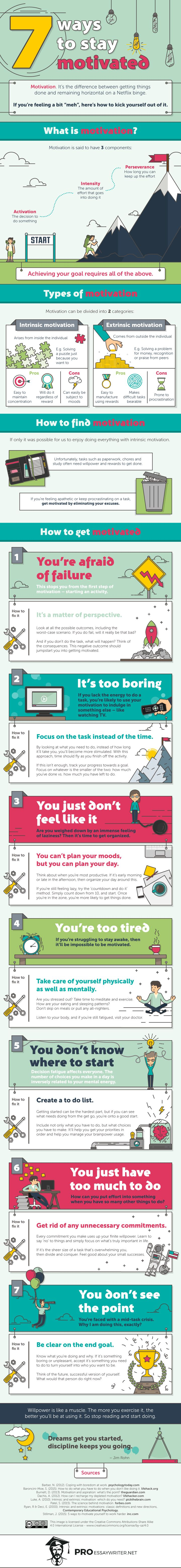 How to stay motivated. | INforgraphic on motivation                                                                                                                                                                                 More