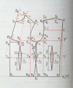 Blog o konstrukcji odzieży