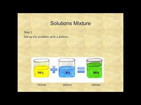 PTCB Math Review: Concentration and Dilutions: Solutions Mixture - YouTube