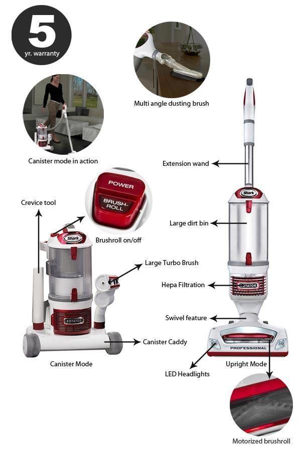 Shark Rotator Professional Lift Away Nv501 Review Vacuum
