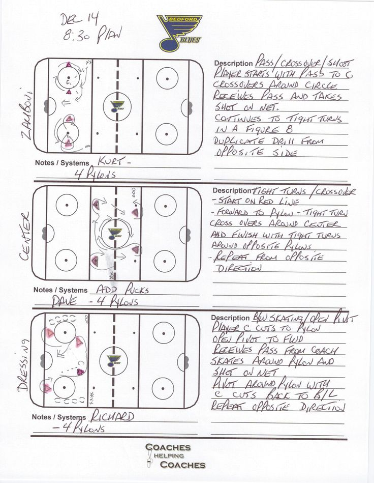 Full ice practice plan for Novice / U8, with three stations. Designed by Coach Michael Singer.