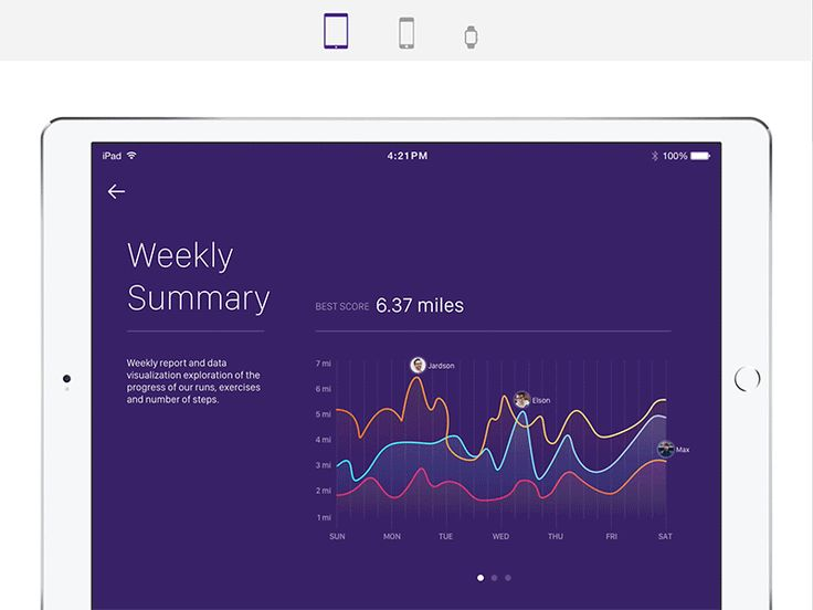 Activity Monitor — FREEBIE for Principle and Sketch