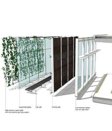 Sustainable Facade Design - Layers